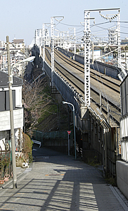 大田区を横断する品鶴線は軍需線...